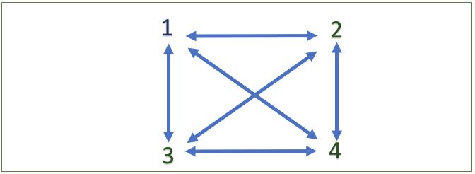schema 03